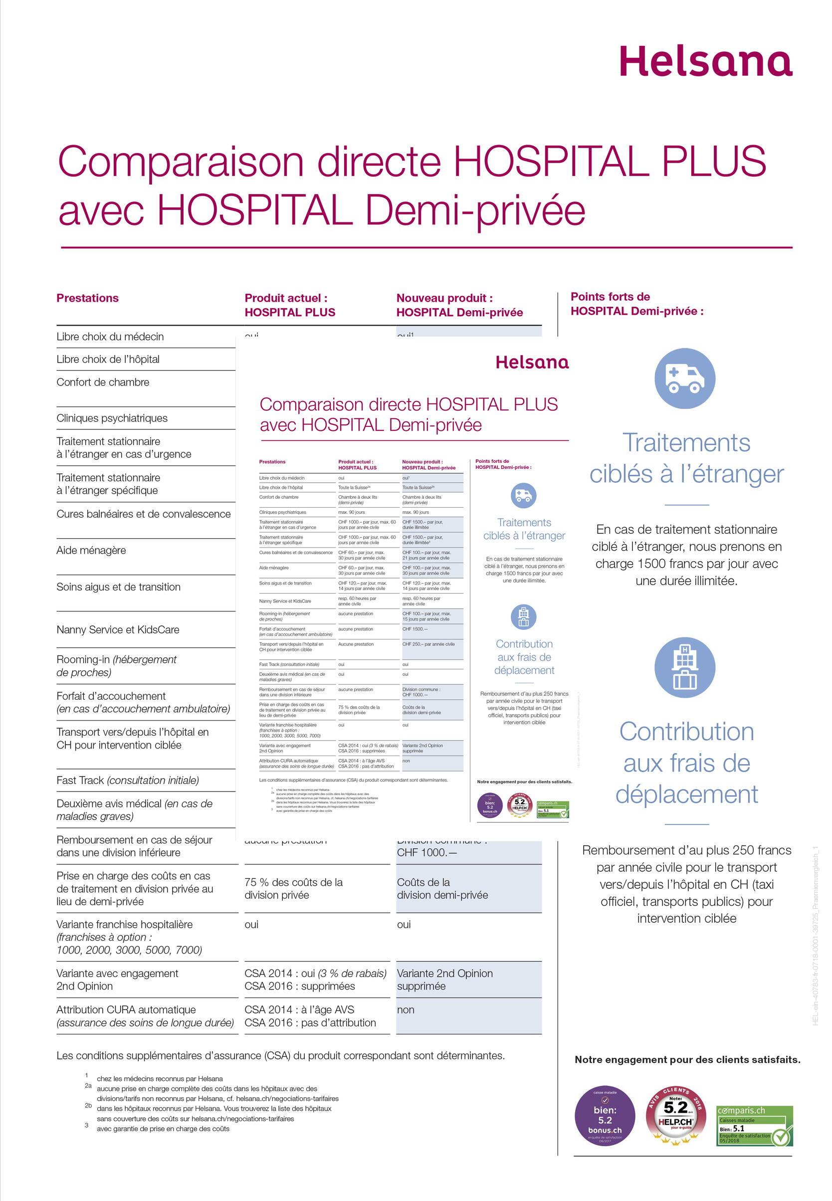 Les nouveaux produits d assurance complémentaire hospitalisation Helsana  peuvent être souscrits à partir du 1.1 5a7d9e0a47a4